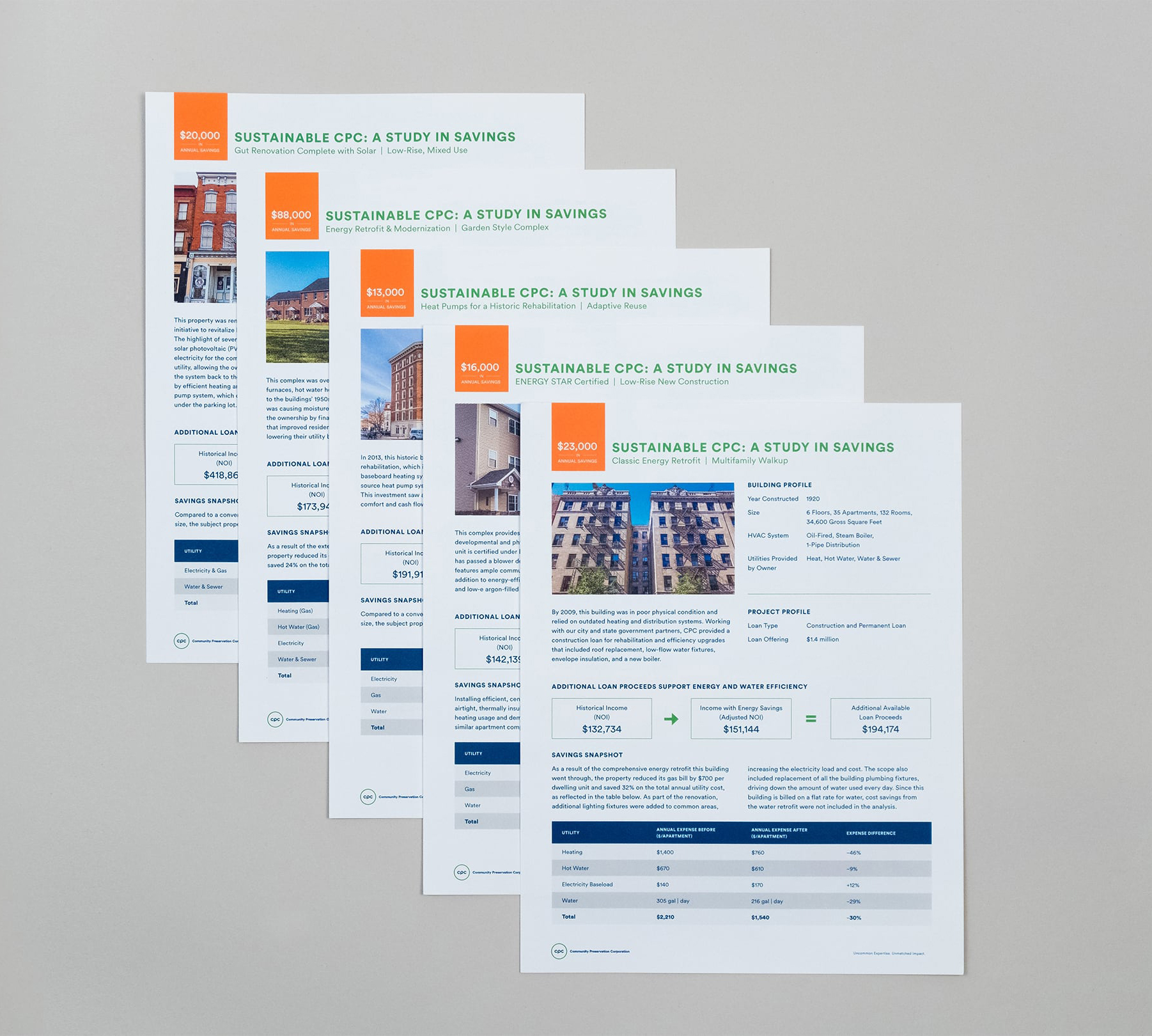 Set of property one-sheets