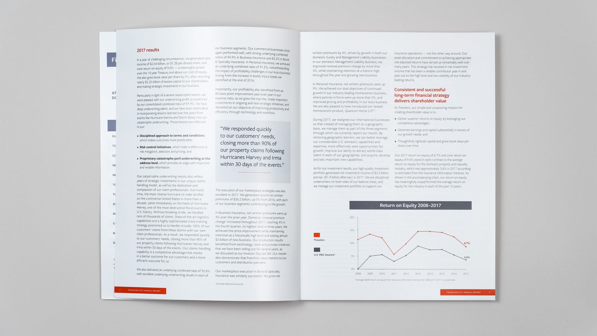 Interior spread of annual report with CEO's letter. Copy is supplemented with a line graph showing Return on Equity since 2008 and a pullquote from the CEO.
