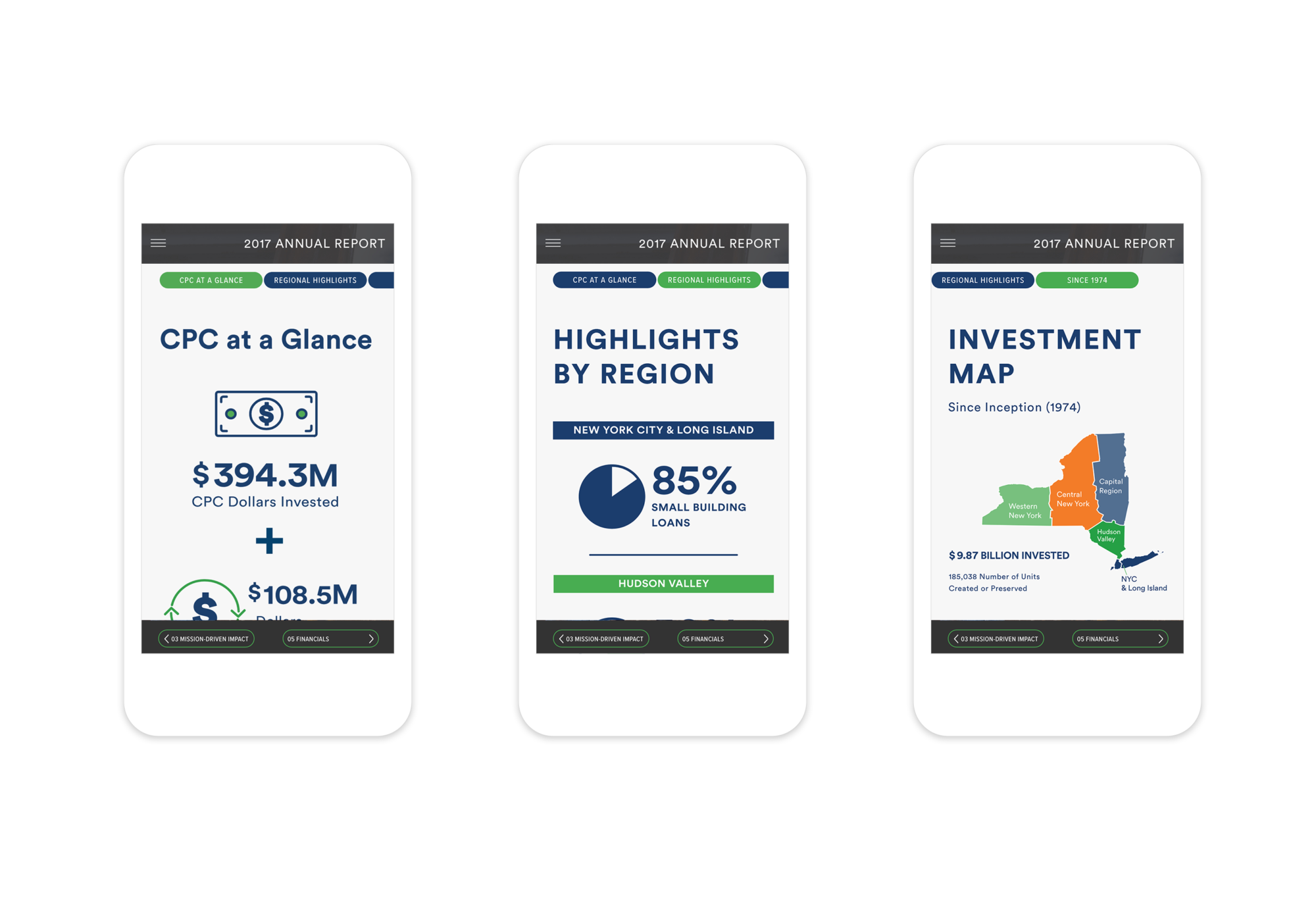 3 responsive mobile webpages showing infographics and a map
