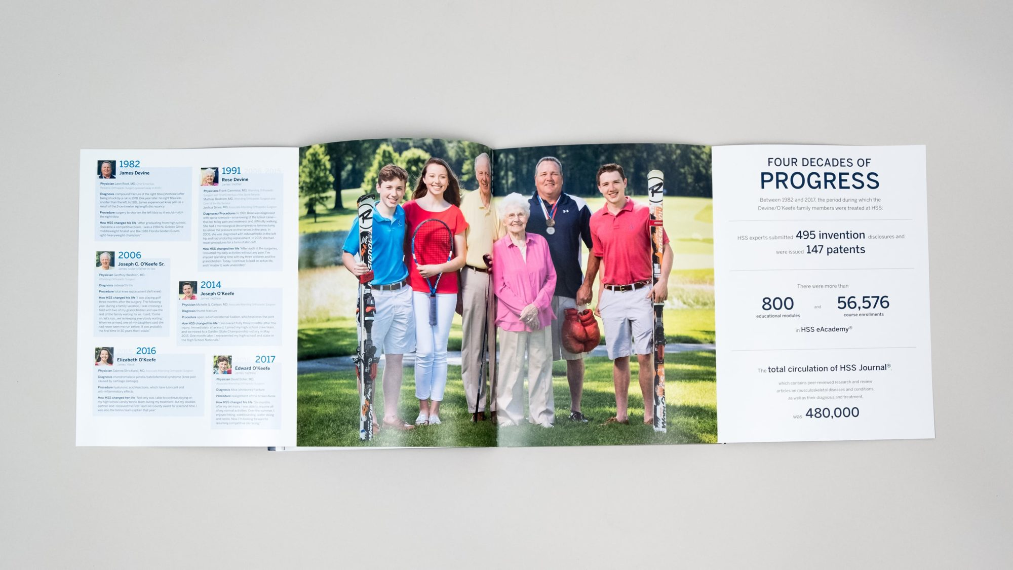 Gatefold spread showing the O'Keefe family, 3 generations of patients treated for sports injuries at the hospital over a 25 year period