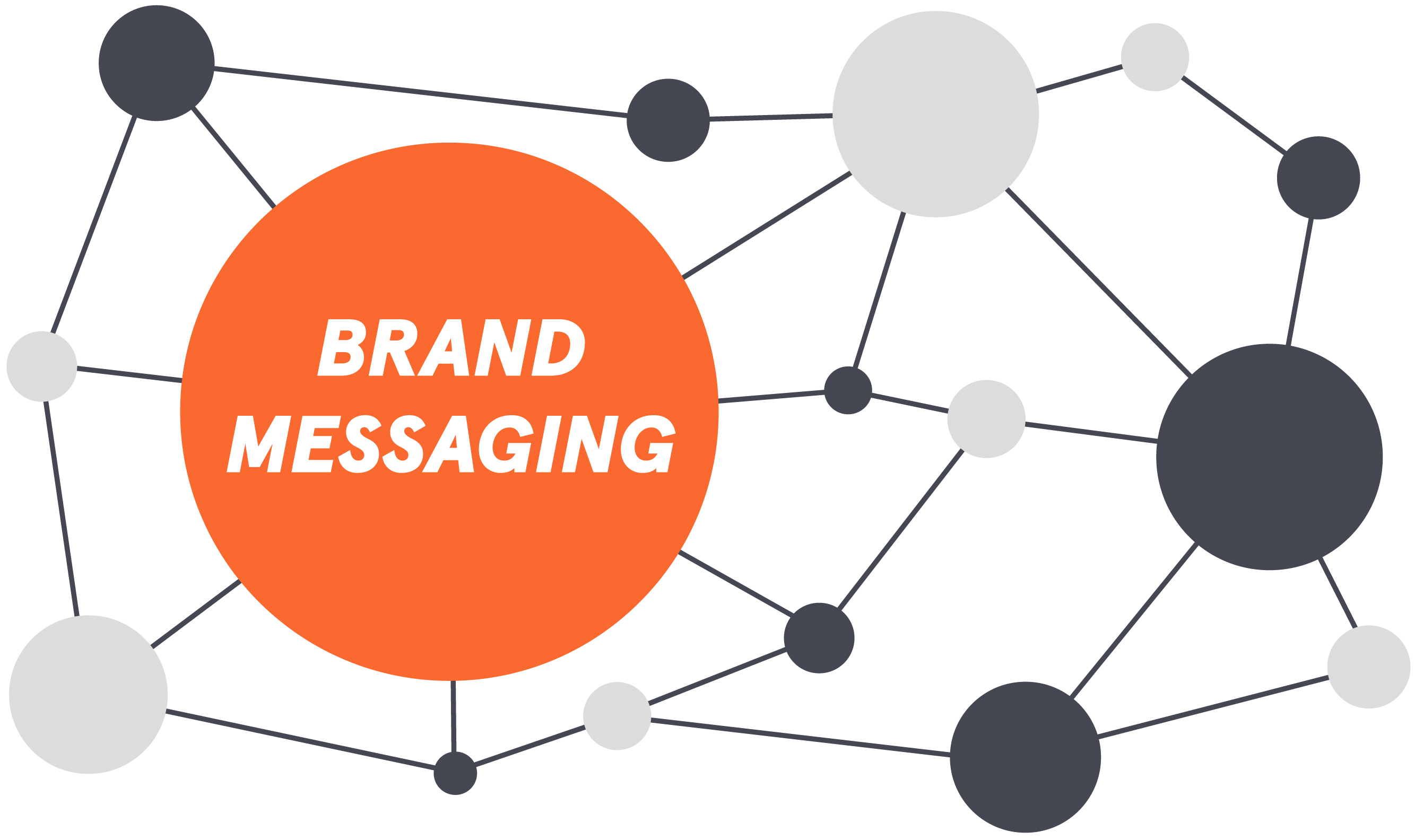 "What is a ""brand messaging"" framework?"